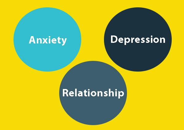 Depression Anxiety, Peyush Bhatia